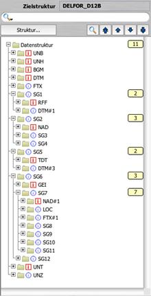 DELFOR_D12B_Zielstruktur