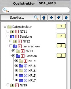 Aufbau des VDA 4913 Lieferscheines, dargestellt im Lobster DataWizard